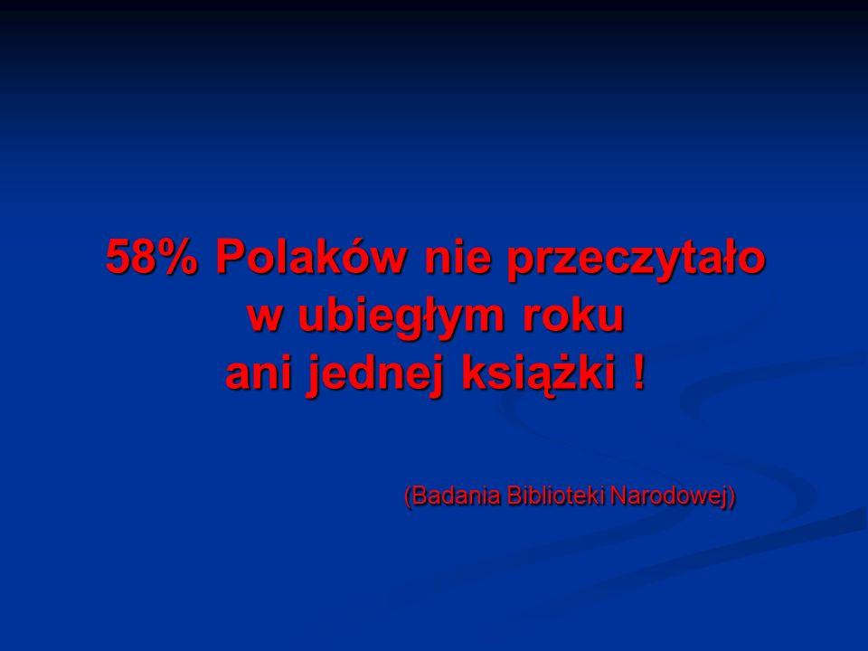 58% Polaków nie przeczytało w ubiegłym roku ani jednej książki