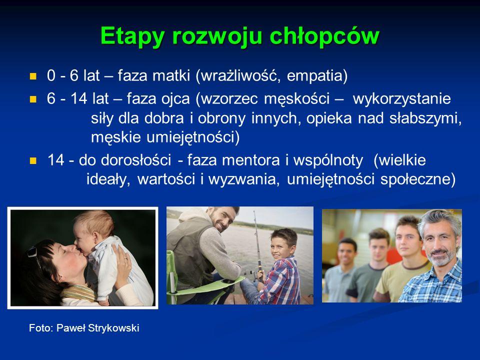 Etapy rozwoju chłopców