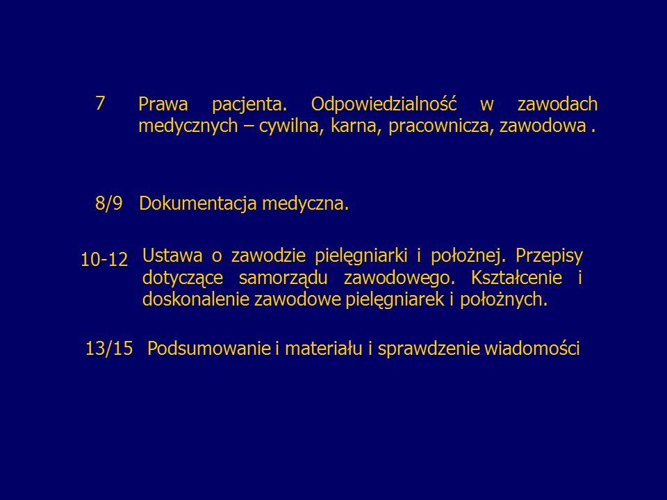 Dokumentacja medyczna.