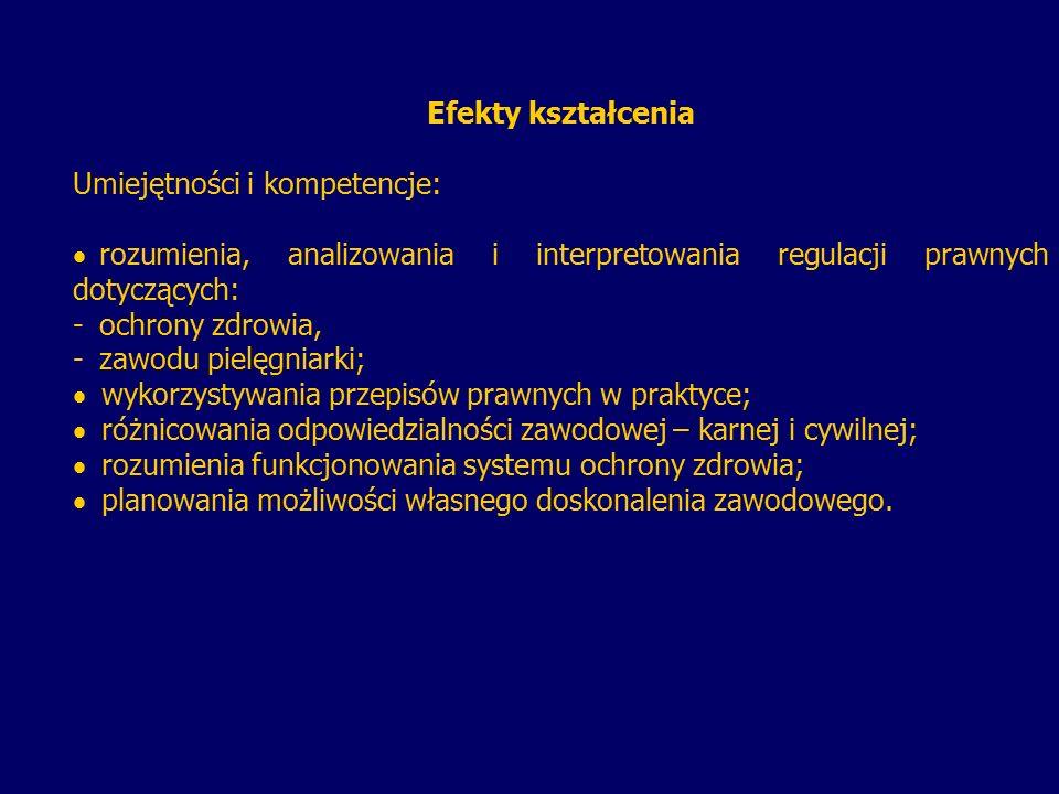 Efekty kształcenia Umiejętności i kompetencje: rozumienia, analizowania i interpretowania regulacji prawnych dotyczących: