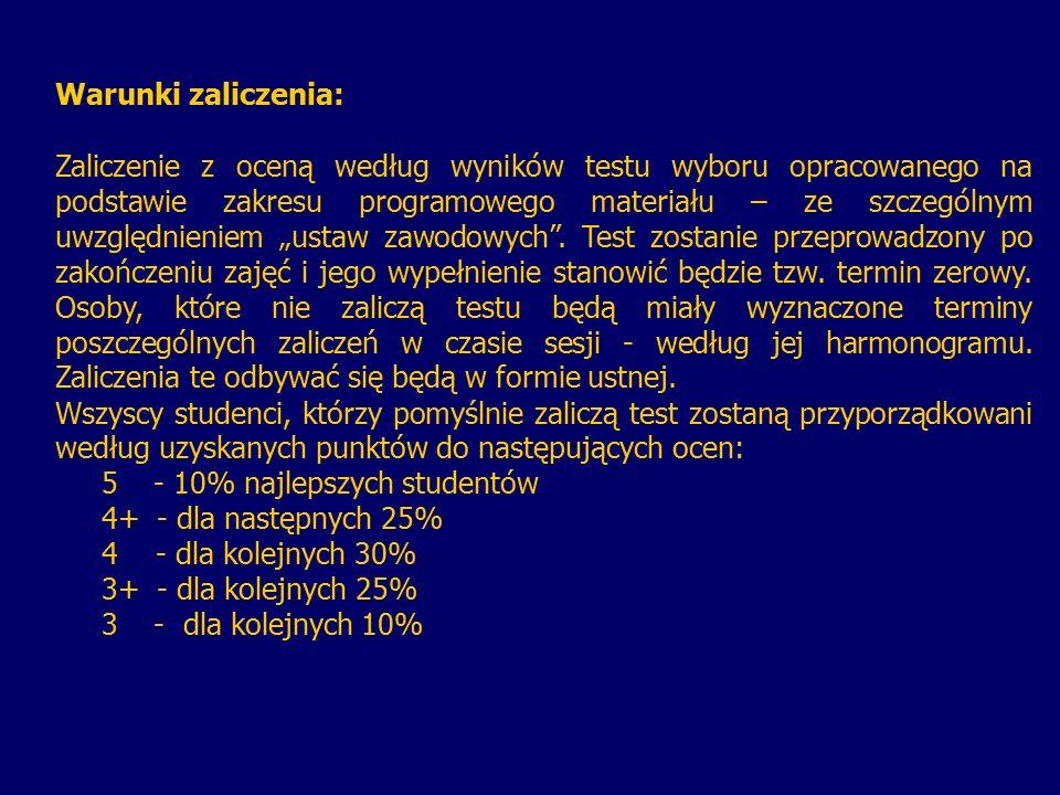 Warunki zaliczenia: