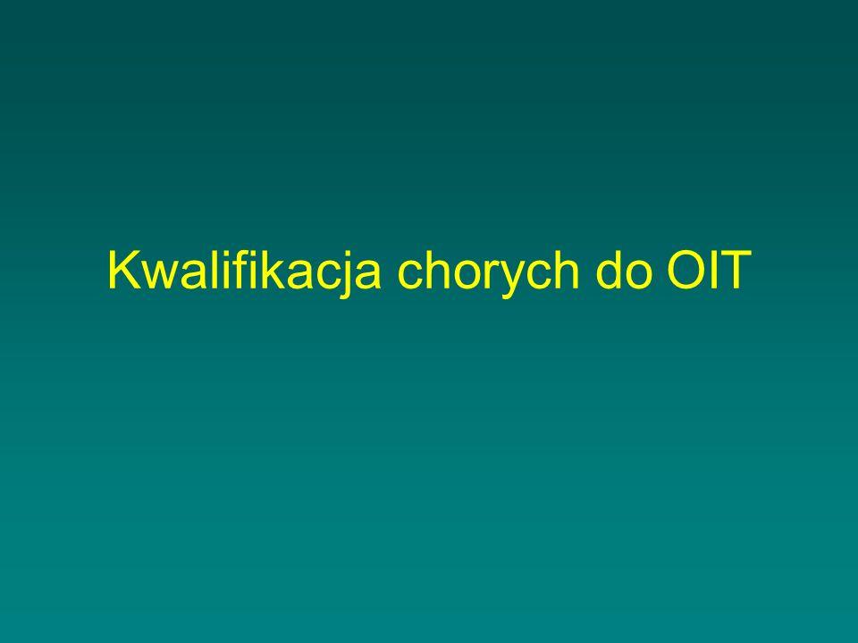 Kwalifikacja chorych do OIT