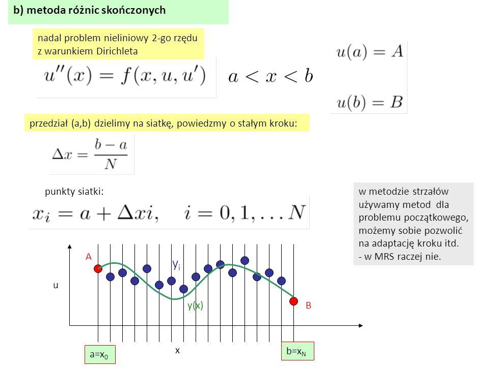 yi b) metoda różnic skończonych