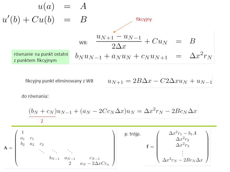 równanie na punkt ostatni z punktem fikcyjnym