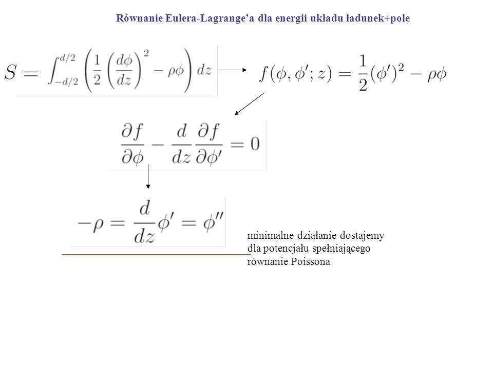 Równanie Eulera-Lagrange'a dla energii układu ładunek+pole