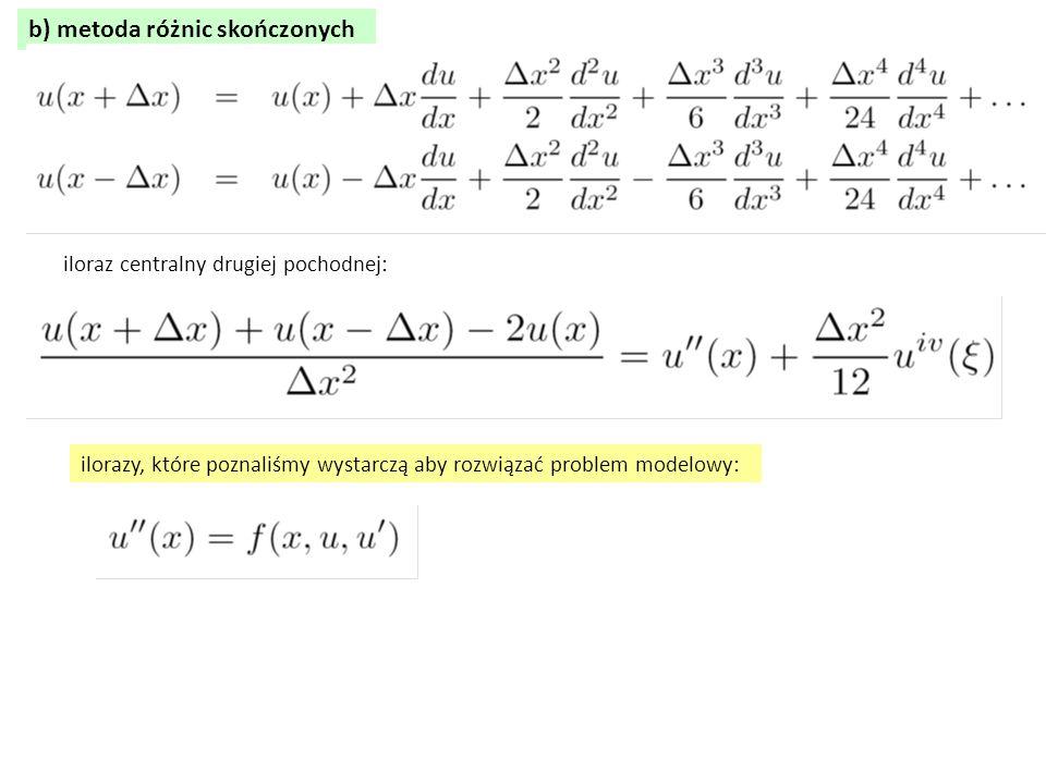 b) metoda różnic skończonych