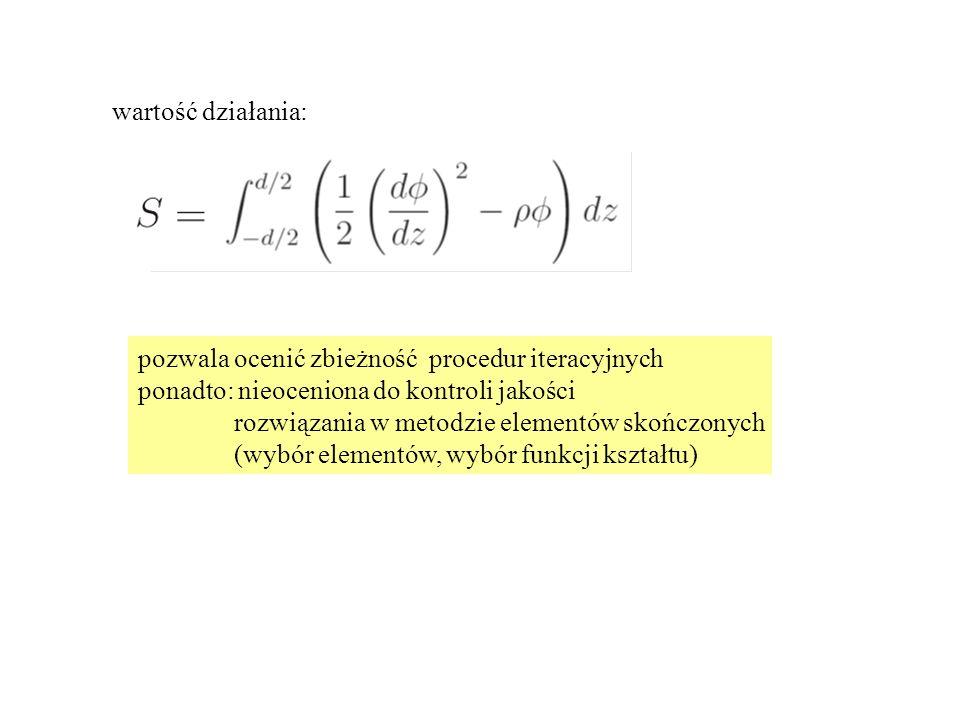 pozwala ocenić zbieżność procedur iteracyjnych
