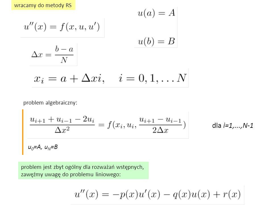 dla i=1,...,N-1 u0=A, uN=B wracamy do metody RS problem algebraiczny: