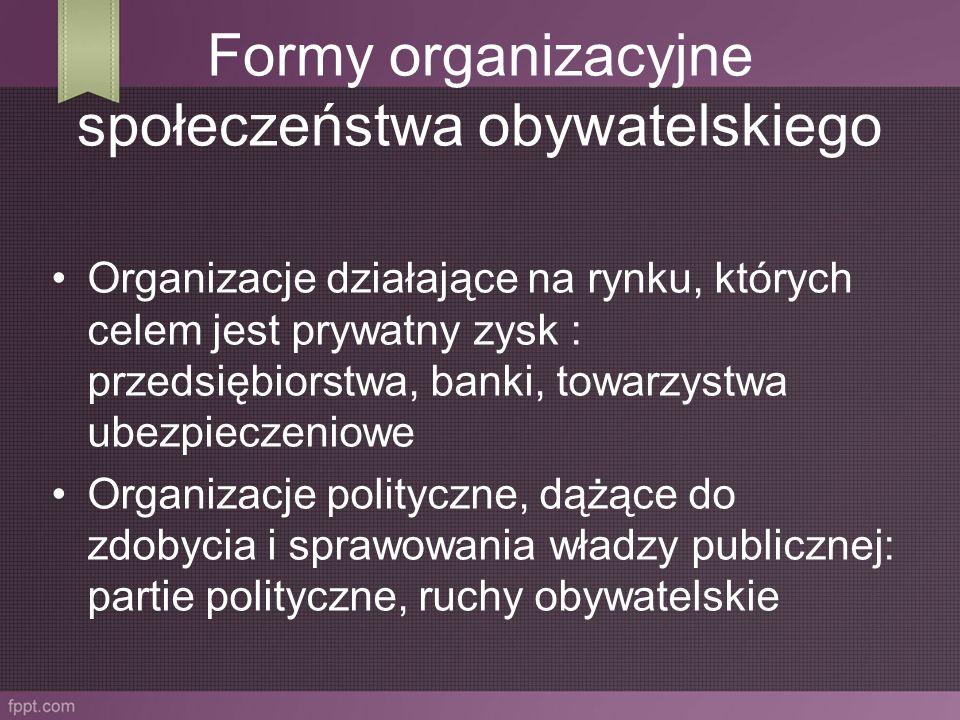 Formy organizacyjne społeczeństwa obywatelskiego