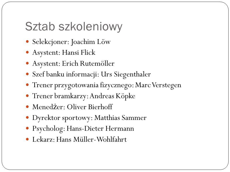 Sztab szkoleniowy Selekcjoner: Joachim Löw Asystent: Hansi Flick