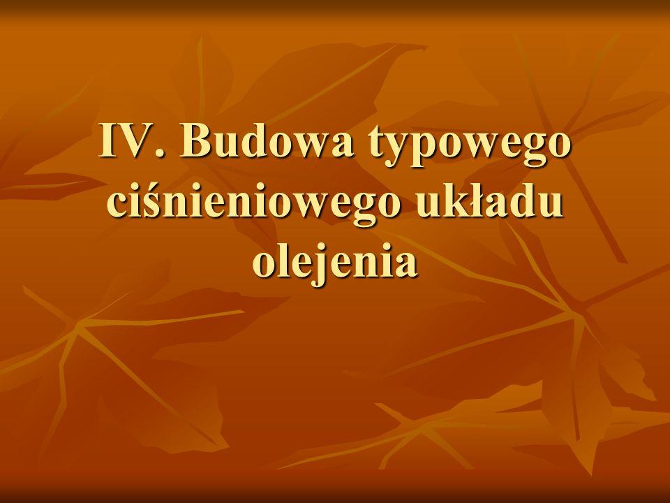 IV. Budowa typowego ciśnieniowego układu olejenia