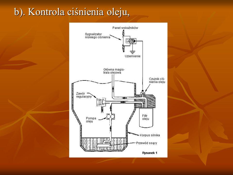 b). Kontrola ciśnienia oleju,