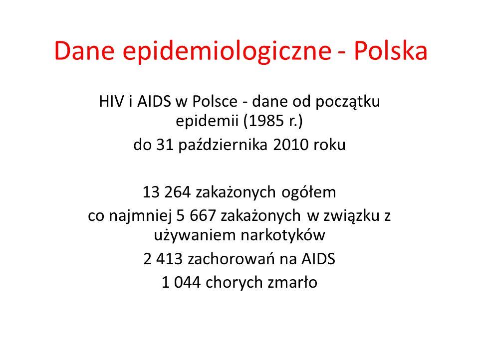 Dane epidemiologiczne - Polska
