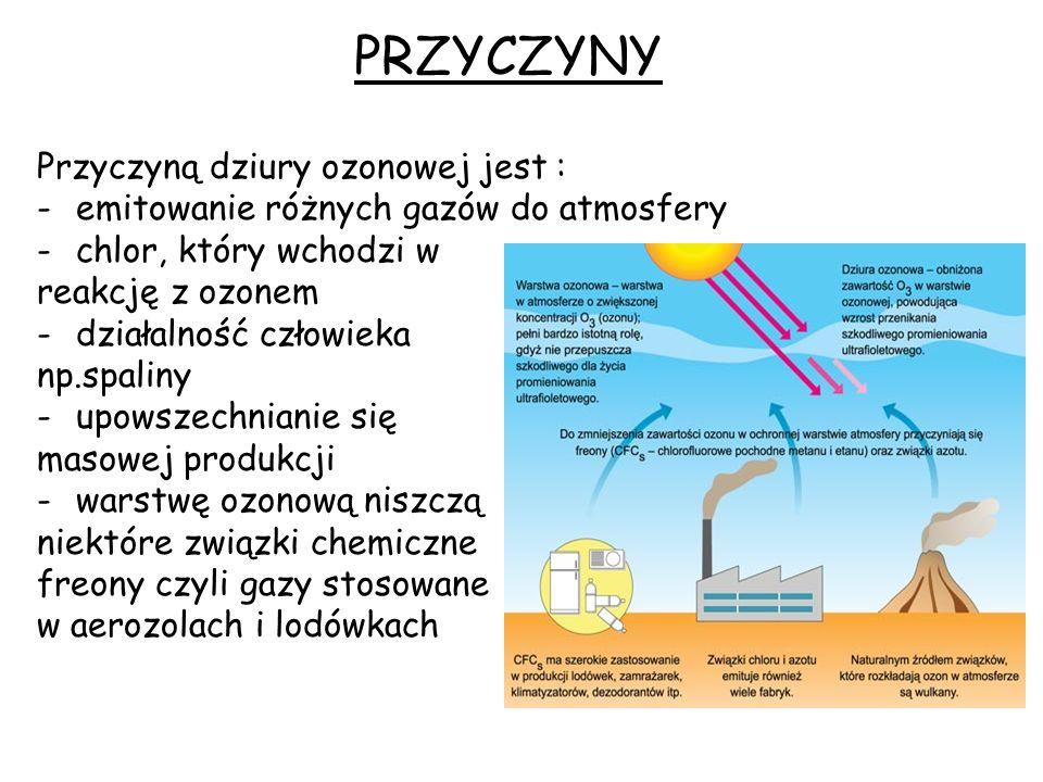 PRZYCZYNY Przyczyną dziury ozonowej jest :