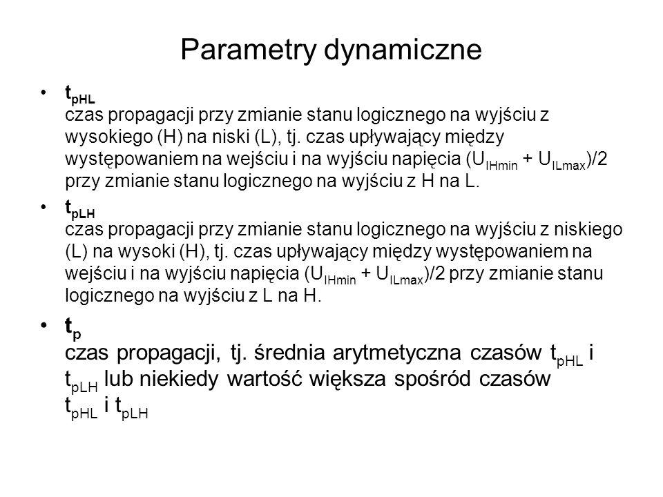 Parametry dynamiczne