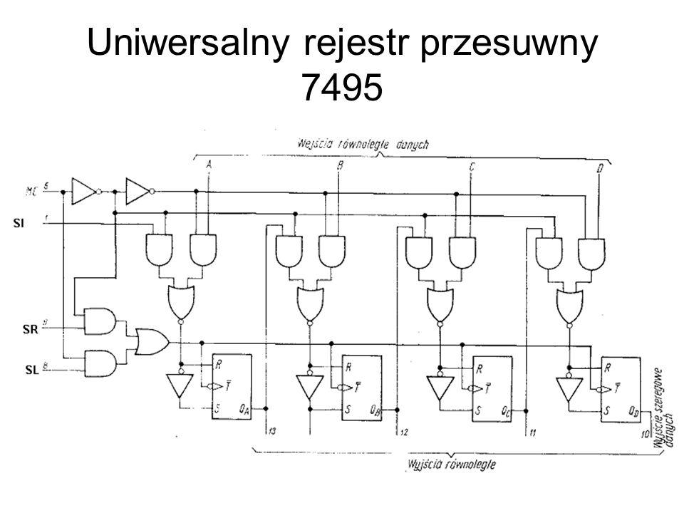 Uniwersalny rejestr przesuwny 7495
