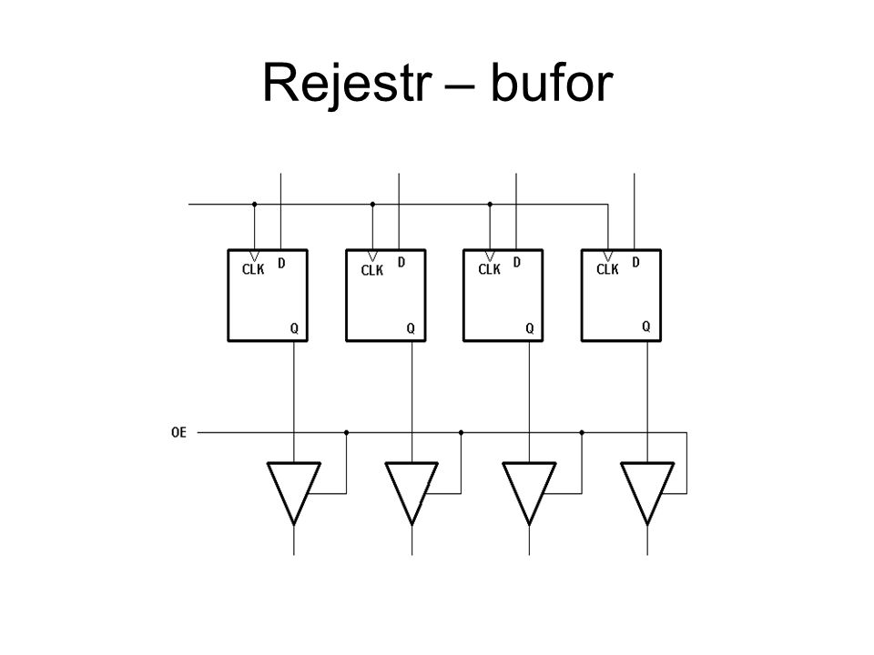 Rejestr – bufor