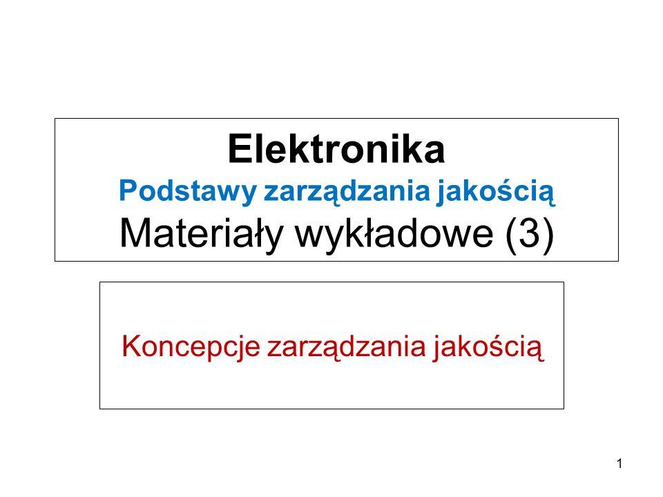 Elektronika Podstawy zarządzania jakością Materiały wykładowe (3)