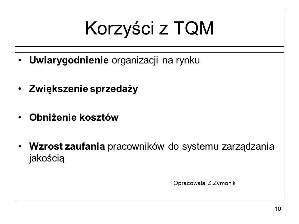 Korzyści z TQM Uwiarygodnienie organizacji na rynku