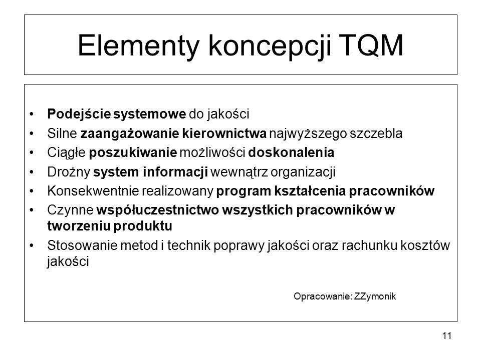 Elementy koncepcji TQM