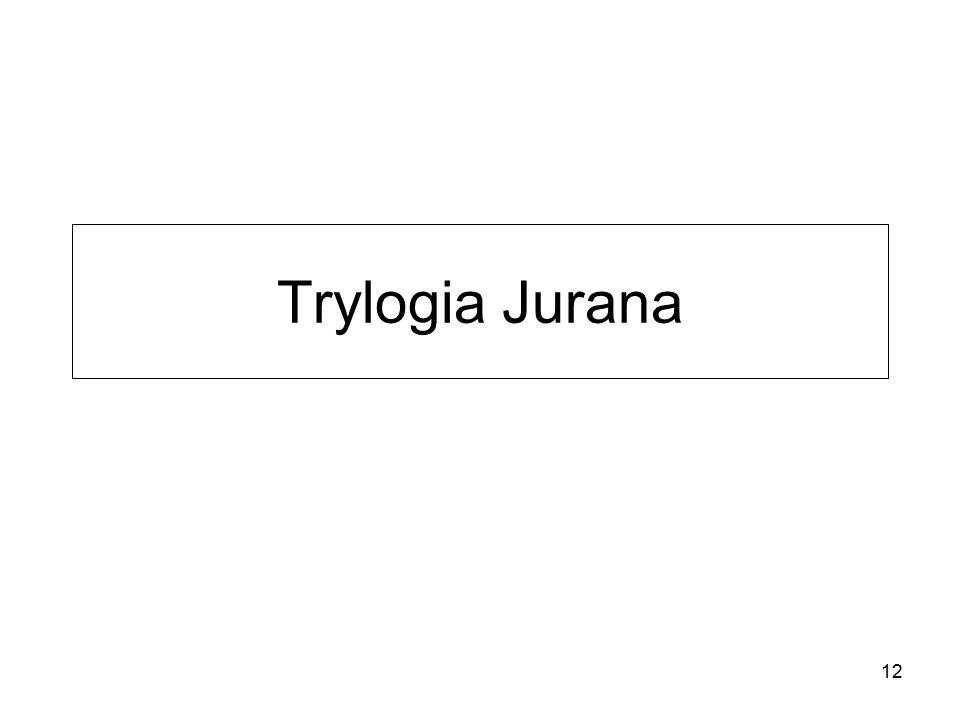 Trylogia Jurana