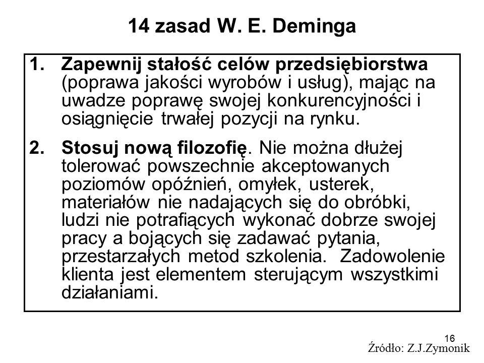 14 zasad W. E. Deminga
