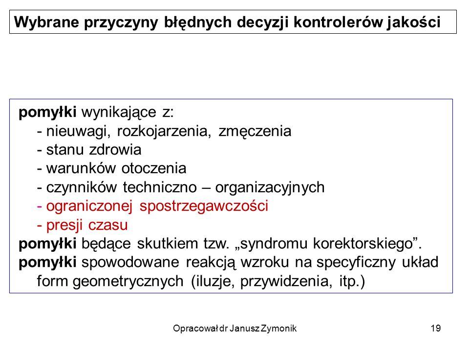 Opracował dr Janusz Zymonik