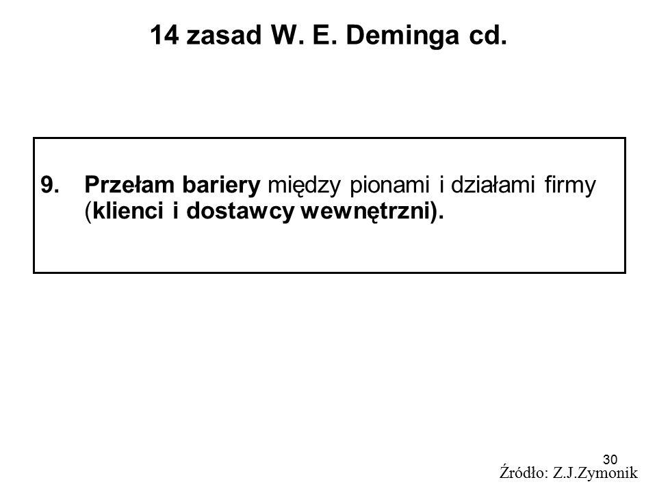 14 zasad W. E. Deminga cd. Przełam bariery między pionami i działami firmy (klienci i dostawcy wewnętrzni).