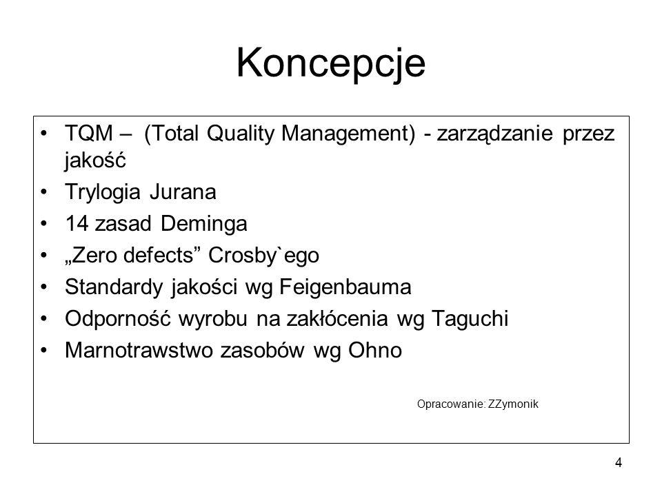 Koncepcje TQM – (Total Quality Management) - zarządzanie przez jakość