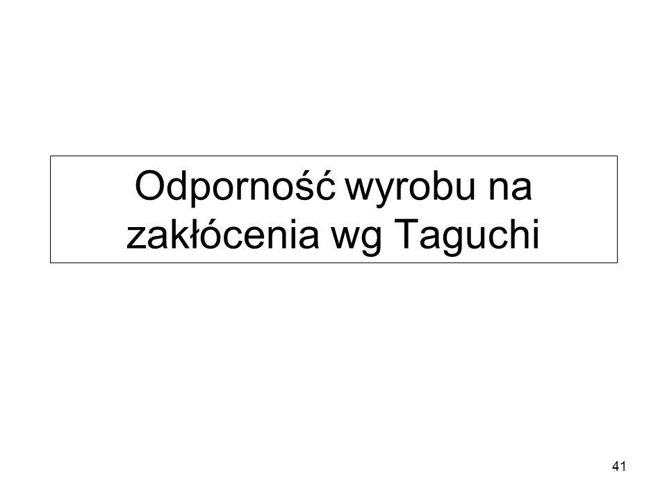 Odporność wyrobu na zakłócenia wg Taguchi