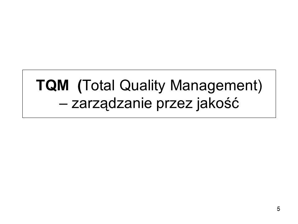 TQM (Total Quality Management) – zarządzanie przez jakość