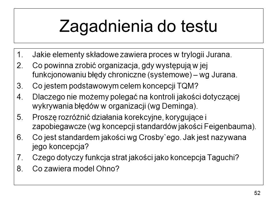 Zagadnienia do testu Jakie elementy składowe zawiera proces w trylogii Jurana.