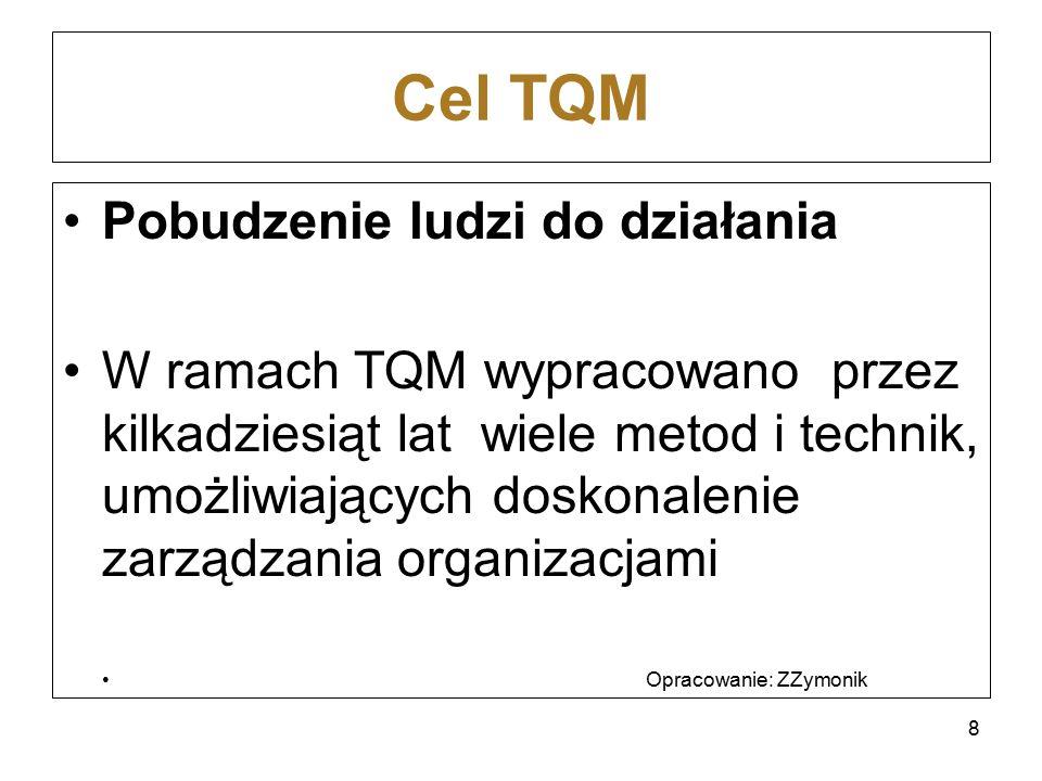 Cel TQM Pobudzenie ludzi do działania