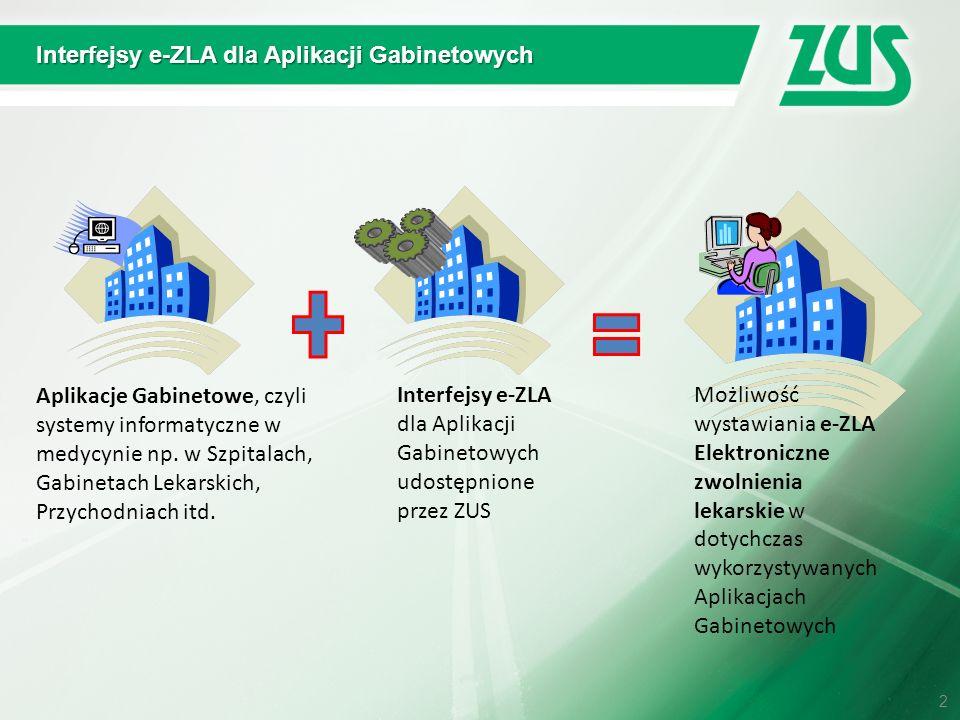 Interfejsy e-ZLA dla Aplikacji Gabinetowych