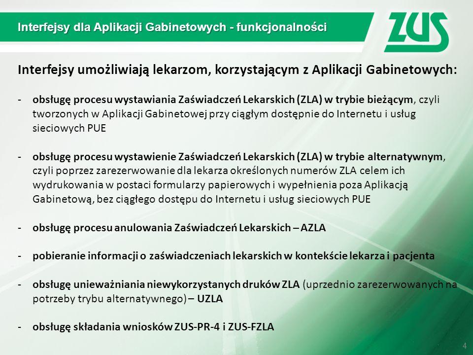 Interfejsy dla Aplikacji Gabinetowych - funkcjonalności