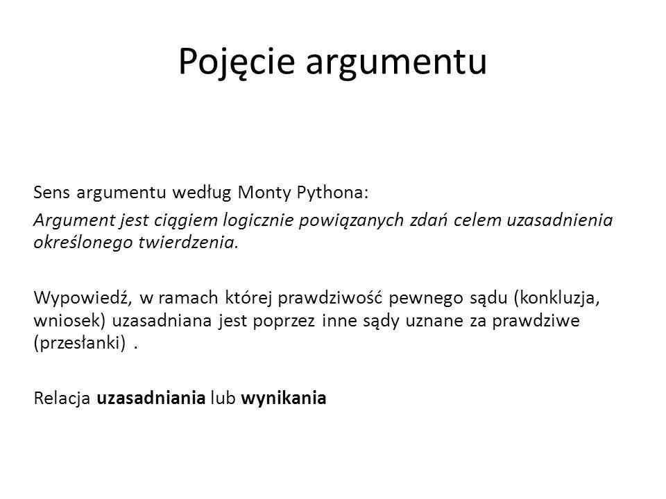Pojęcie argumentu Sens argumentu według Monty Pythona: