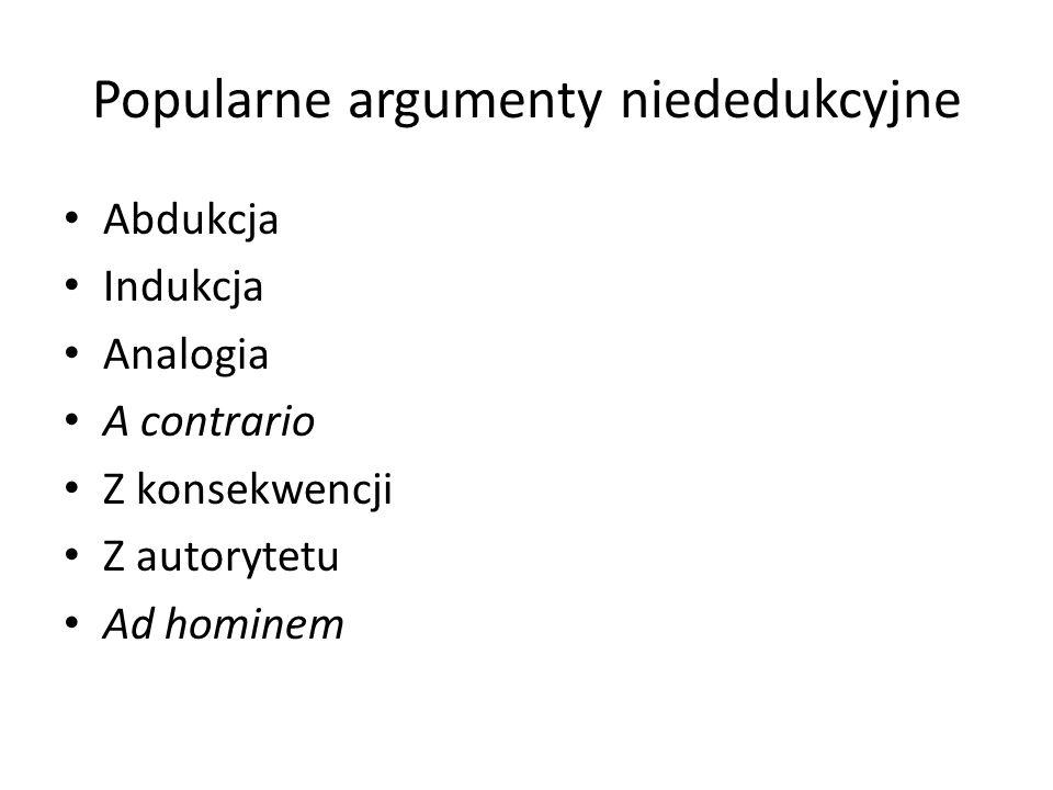 Popularne argumenty niededukcyjne