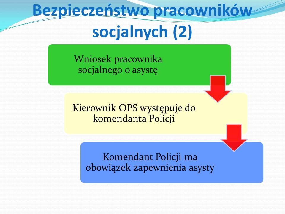 Bezpieczeństwo pracowników socjalnych (2)