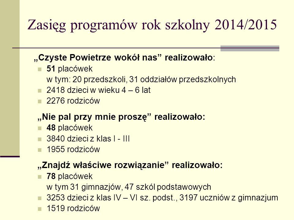 Zasięg programów rok szkolny 2014/2015