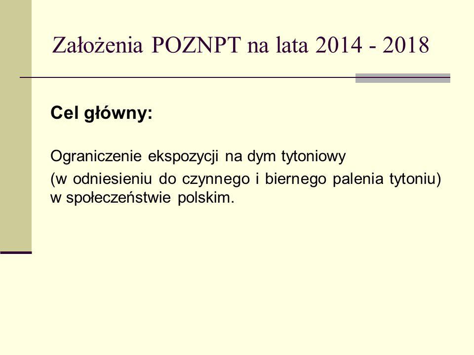 Założenia POZNPT na lata 2014 - 2018