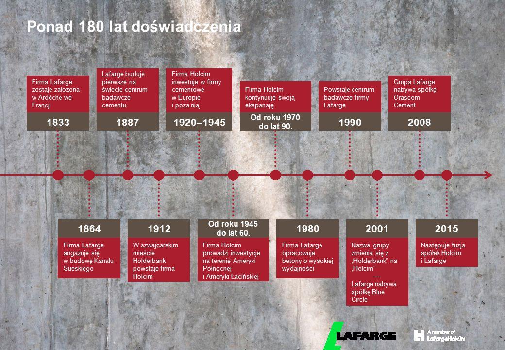 Ponad 180 lat doświadczenia