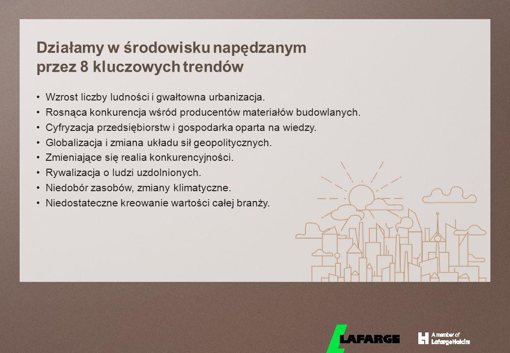Działamy w środowisku napędzanym przez 8 kluczowych trendów