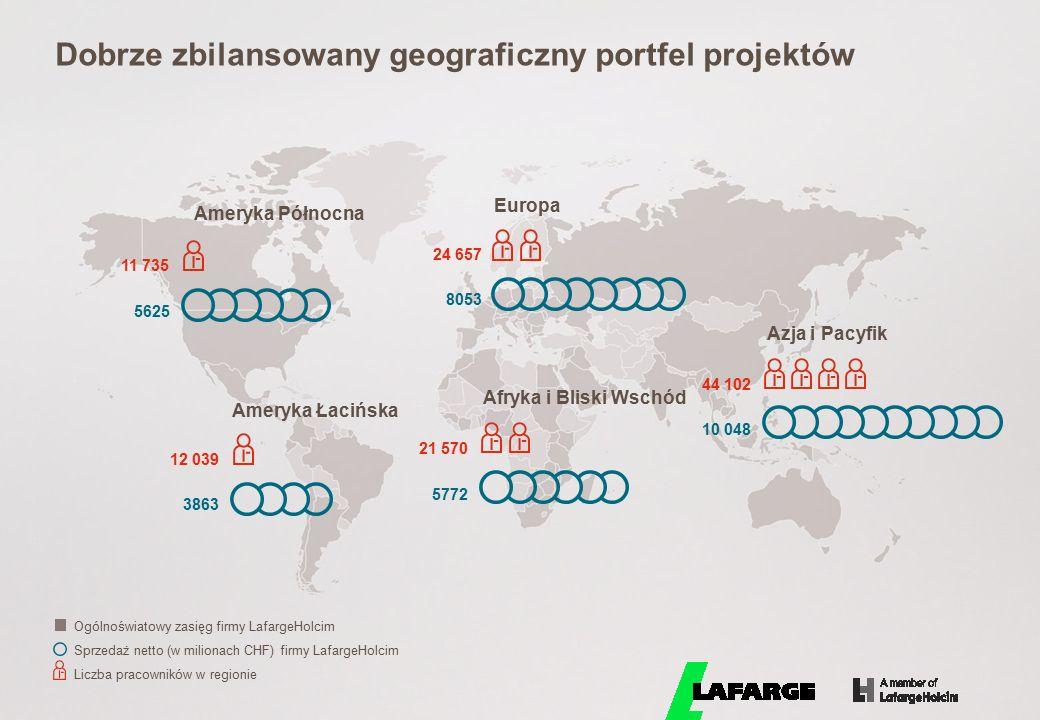 Dobrze zbilansowany geograficzny portfel projektów