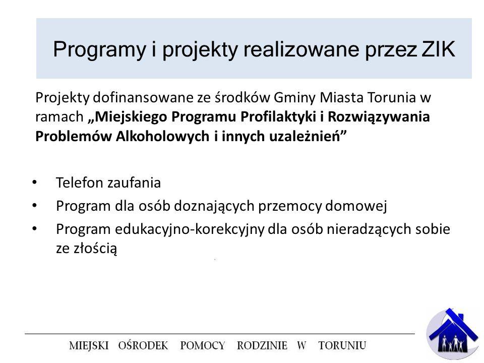 Programy i projekty realizowane przez ZIK