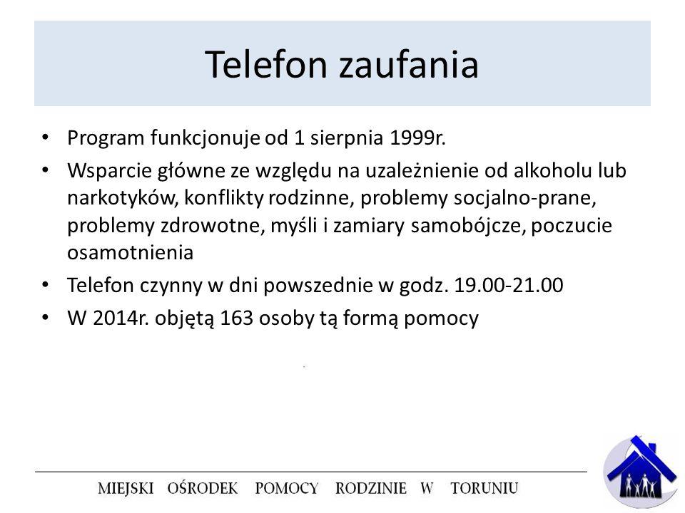 Telefon zaufania Program funkcjonuje od 1 sierpnia 1999r.