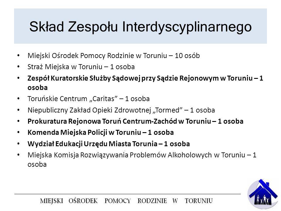 Skład Zespołu Interdyscyplinarnego