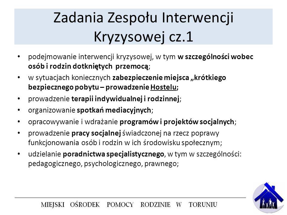 Zadania Zespołu Interwencji Kryzysowej cz.1