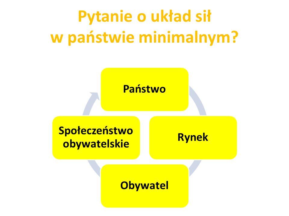 Pytanie o układ sił w państwie minimalnym