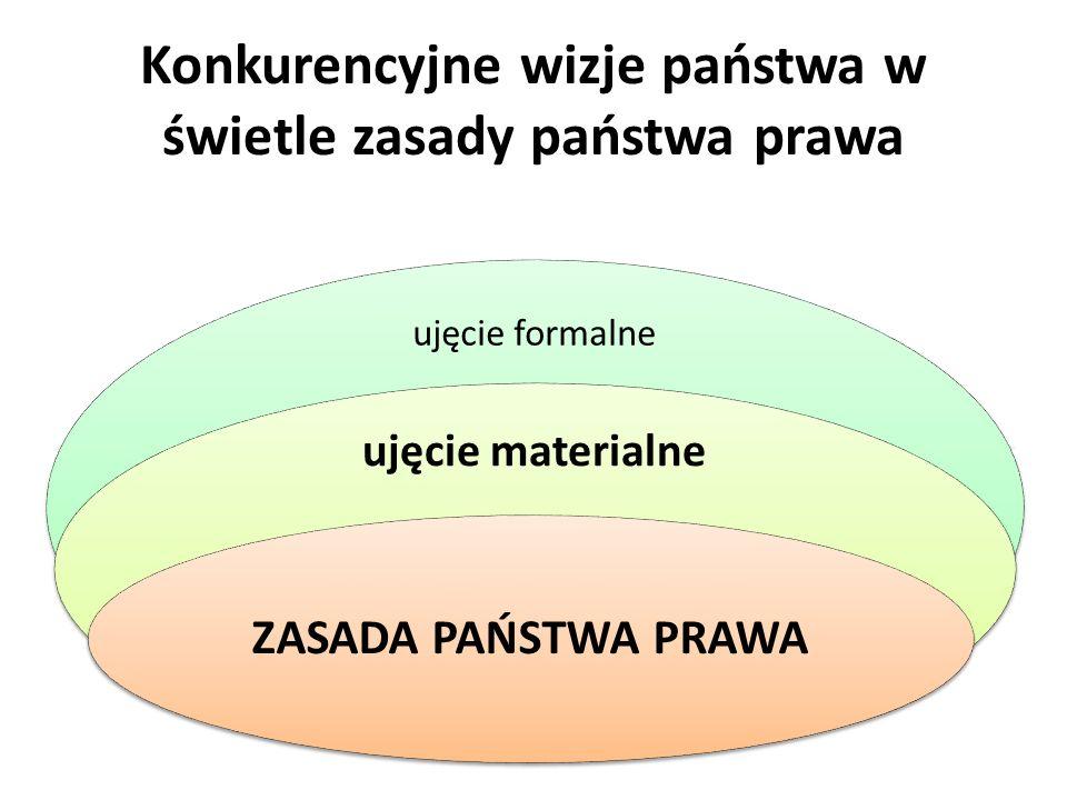 Konkurencyjne wizje państwa w świetle zasady państwa prawa