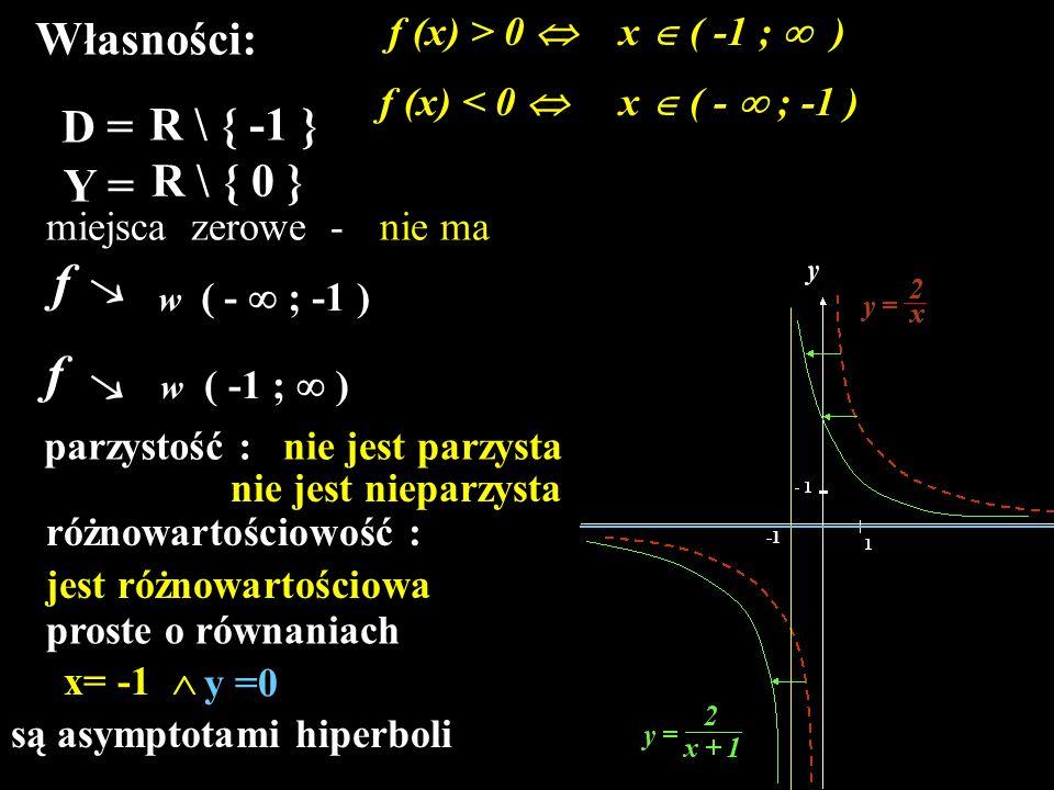 f f Własności: D = R \ { -1 } R \ { 0 } Y = f (x) > 0 